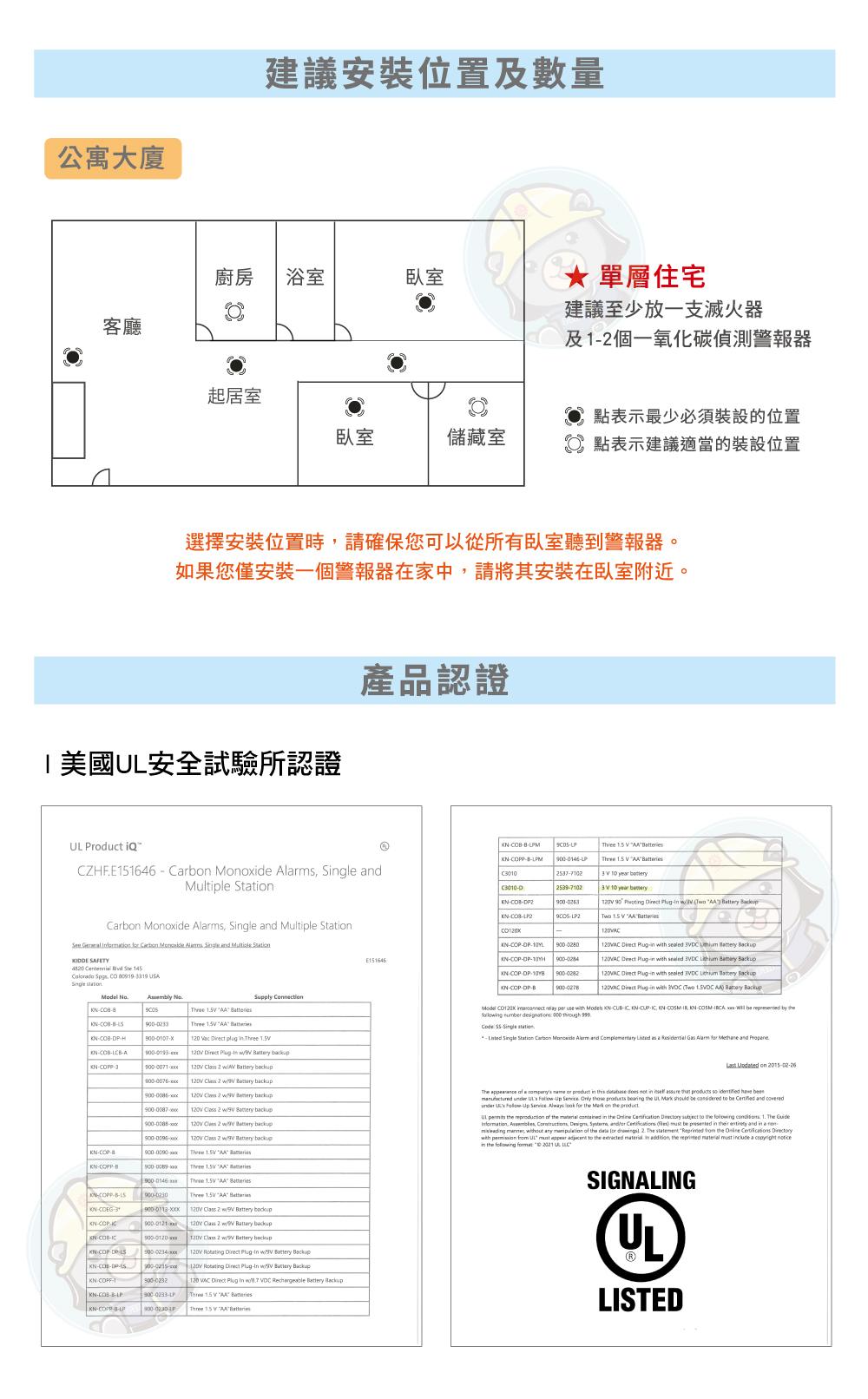 一氧化碳 裝設 位置 證書