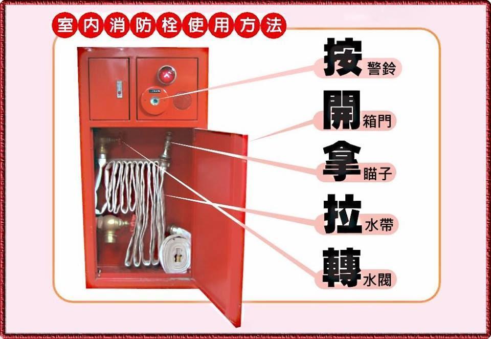 居家防火室內消防栓使用方法
